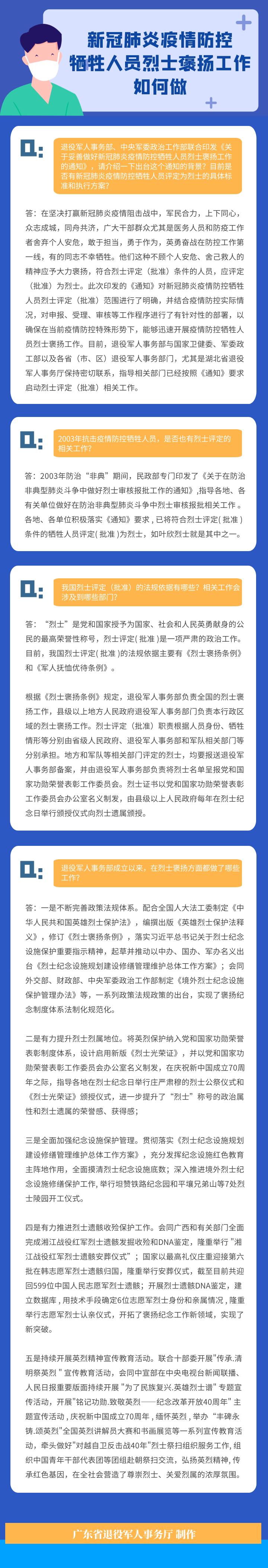 图解:新冠肺炎疫情防控牺牲人员烈士褒扬工作如何做.png